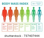 medical infographics with... | Shutterstock .eps vector #737407444
