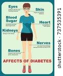 infographics of diabetes.... | Shutterstock .eps vector #737535391