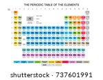 complete colorful periodic... | Shutterstock .eps vector #737601991