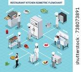 professional restaurant kitchen ... | Shutterstock .eps vector #738073891