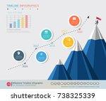 milestone timeline infographic... | Shutterstock .eps vector #738325339