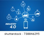 icon of industry 4.0 concept ... | Shutterstock .eps vector #738846295