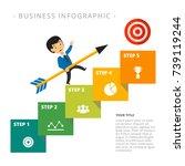 metaphor chart with five steps... | Shutterstock .eps vector #739119244