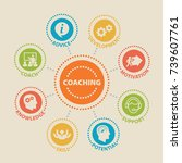 coaching. concept with icons... | Shutterstock .eps vector #739607761
