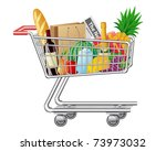 Shopping Cart With Purchases...