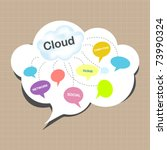 cloud computing concept design | Shutterstock .eps vector #73990324