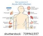 main symptom acute hiv... | Shutterstock .eps vector #739961557