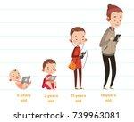 cute vector illustration for... | Shutterstock .eps vector #739963081