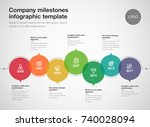 vector infographic company... | Shutterstock .eps vector #740028094