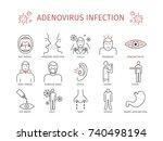 adenovirus infection. symptoms  ... | Shutterstock . vector #740498194