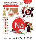 "infographics ""sodium. food... | Shutterstock .eps vector #741918901"