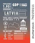 latvia infographics  ...   Shutterstock .eps vector #742153111