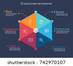 blockchain infographic concept .... | Shutterstock .eps vector #742970107