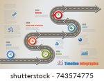 business road map timeline... | Shutterstock .eps vector #743574775