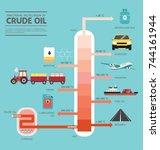 fractional distillation of... | Shutterstock .eps vector #744161944