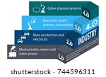 industry 4.0 and 4th industrial ... | Shutterstock .eps vector #744596311