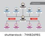 organization chart info...   Shutterstock .eps vector #744826981