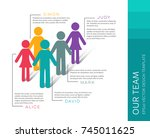 vector infographic our team... | Shutterstock .eps vector #745011625