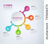 five steps infographics   can... | Shutterstock .eps vector #745606474