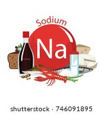 sodium. food sources. food... | Shutterstock . vector #746091895