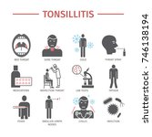 tonsillitis. symptoms ... | Shutterstock . vector #746138194