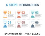 6 steps infographics with... | Shutterstock .eps vector #746416657