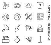 thin line icon set   gear  team ... | Shutterstock .eps vector #746716297