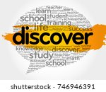 discover think bubble word... | Shutterstock . vector #746946391