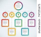 business presentation... | Shutterstock .eps vector #747251671