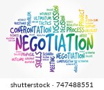 negotiation word cloud collage  ... | Shutterstock .eps vector #747488551