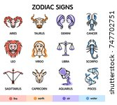 the twelve zodiac signs  aries  ... | Shutterstock .eps vector #747702751