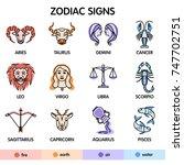 the twelve zodiac signs  aries  ... | Shutterstock .eps vector #747702751