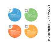 circle infographic template... | Shutterstock .eps vector #747792775