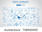 Deep Learning Concept With...