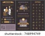 human resource infographic... | Shutterstock .eps vector #748994749