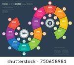 vector infographic of...   Shutterstock .eps vector #750658981