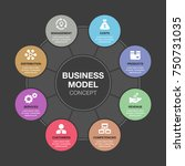vector infographic business... | Shutterstock .eps vector #750731035