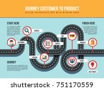 journey customer to product... | Shutterstock . vector #751170559