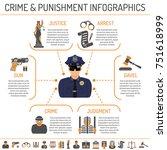 set crime and punishment... | Shutterstock . vector #751618999