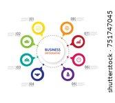modern infographics process ... | Shutterstock .eps vector #751747045