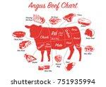 angus beef chart | Shutterstock .eps vector #751935994