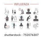 influenza. flu symptoms ... | Shutterstock . vector #752076307