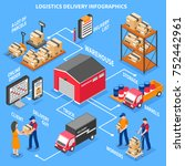 logistics and delivery... | Shutterstock . vector #752442961