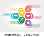 insurance infographic concept | Shutterstock .eps vector #752684929