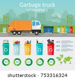 big set of garbage sorting bins ... | Shutterstock .eps vector #753316324