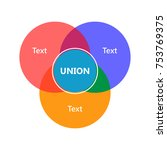 venn diagram showing sets ... | Shutterstock .eps vector #753769375