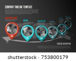 vector infographic company... | Shutterstock .eps vector #753800179