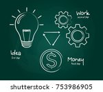 success concept written on the... | Shutterstock .eps vector #753986905