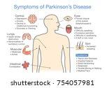 parkinson's disease symptoms... | Shutterstock .eps vector #754057981