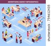 advertising agency infographics ... | Shutterstock .eps vector #754612435